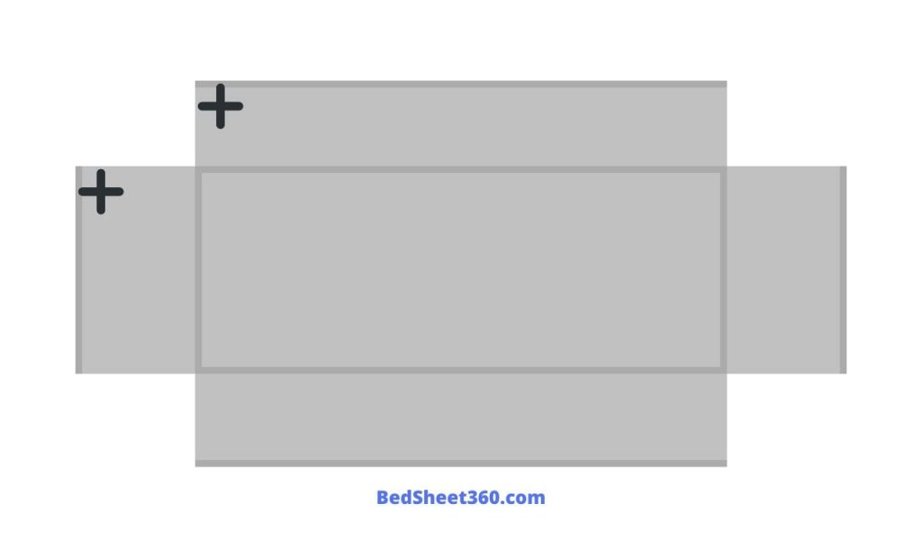 fitted sheet stitching